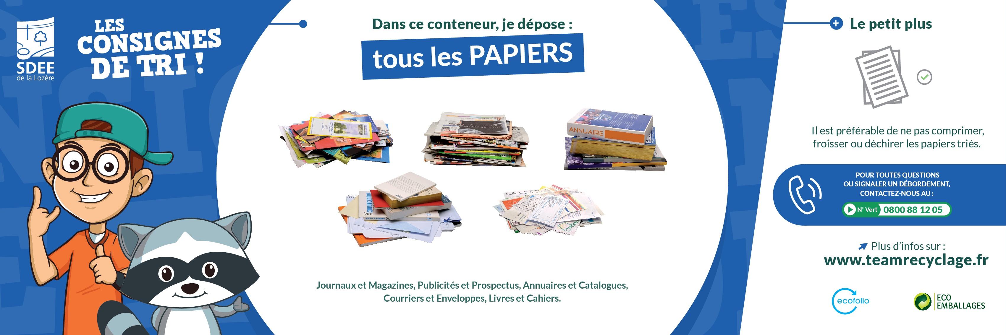 Les consignes de tri pour les papiers