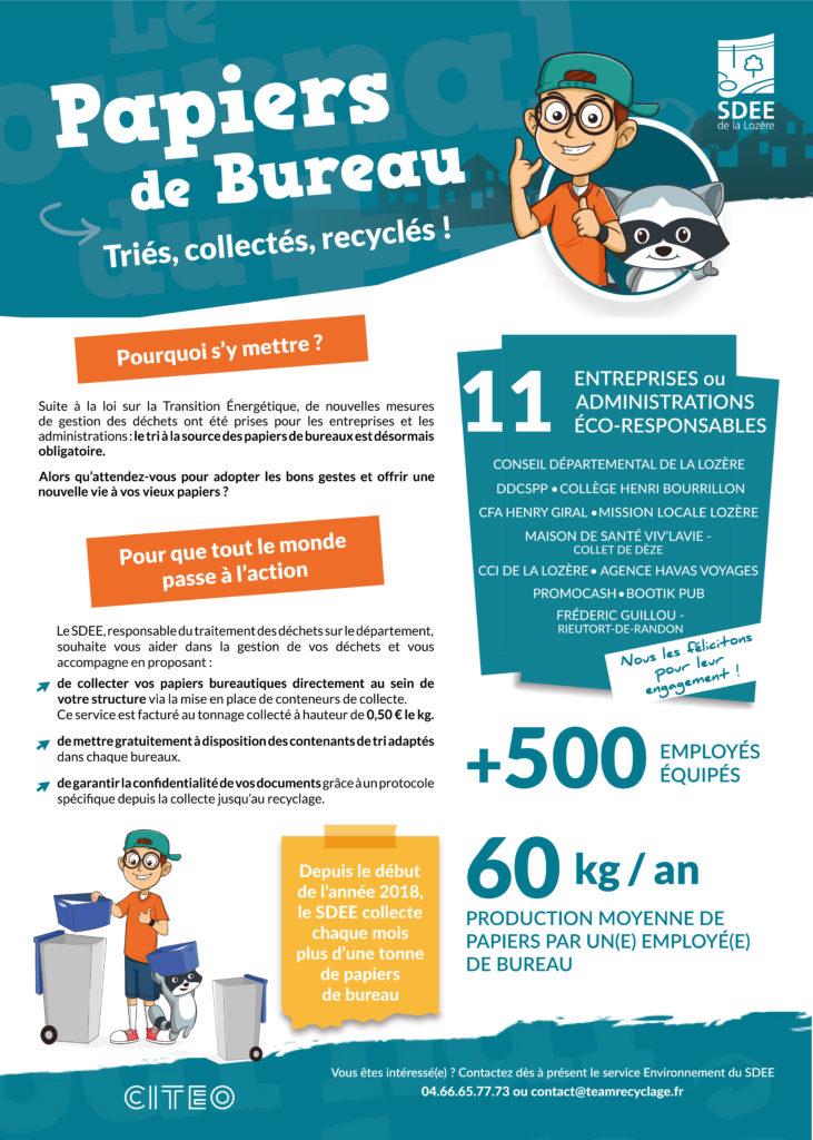 """Affiche """"Papiers de bureau : triés, collectés, recyclés"""" - SDEE"""
